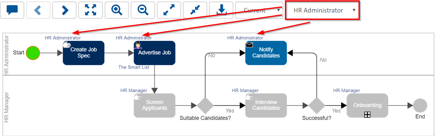 Role Based Views For Viewers Businessoptix